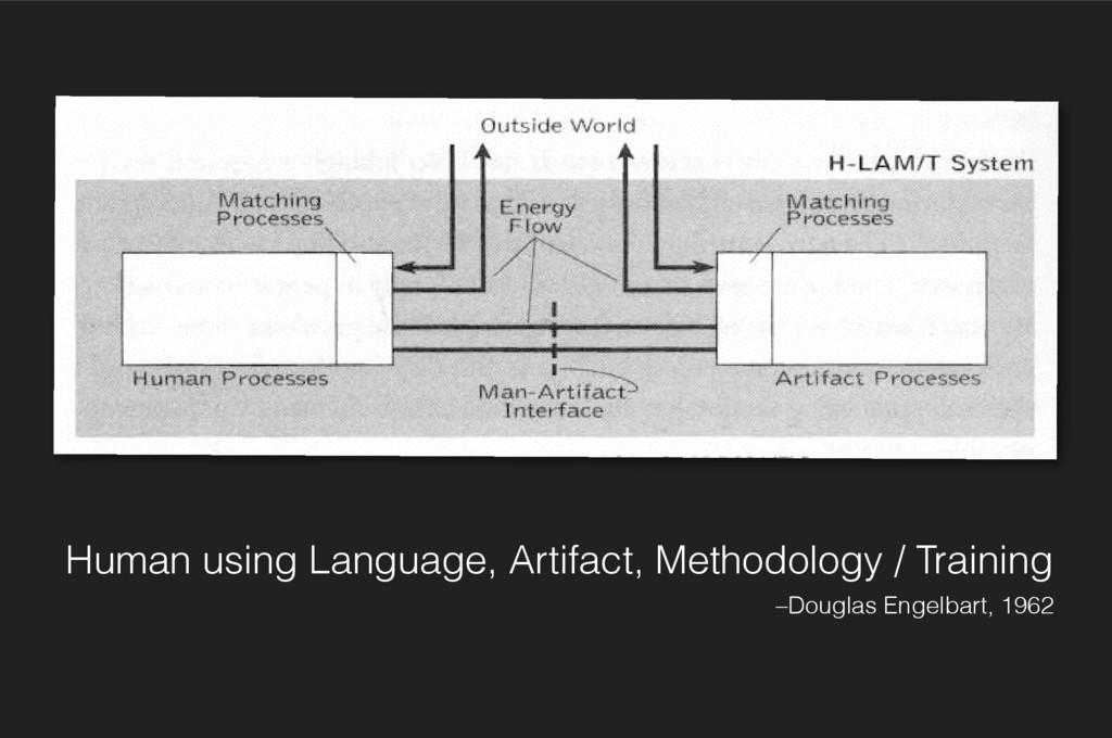 Human using Language, Artifact, Methodology / T...