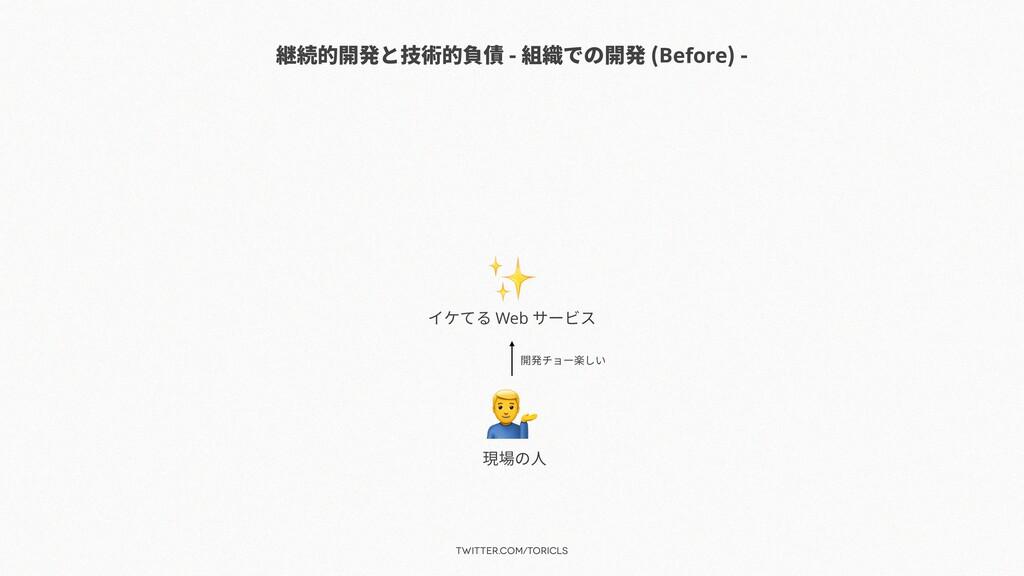 twitter.com/toricls 継続的開発と技術的負債 - 組織での開発 (Befor...