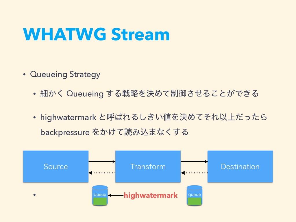 WHATWG Stream • Queueing Strategy • ࡉ͔͘ Queuein...