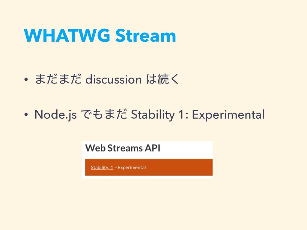 WHATWG Stream • ·ͩ·ͩ discussion ଓ͘ • Node.js Ͱ...