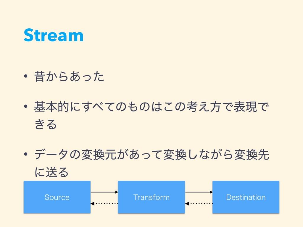 Stream • ੲ͔Β͋ͬͨ • جຊతʹͯ͢ͷͷ͜ͷߟ͑ํͰදݱͰ ͖Δ • σʔλ...