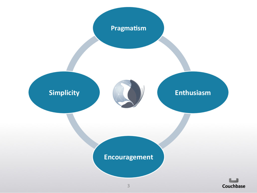 3  PragmaAsm  Enthusiasm  Encouragemen...