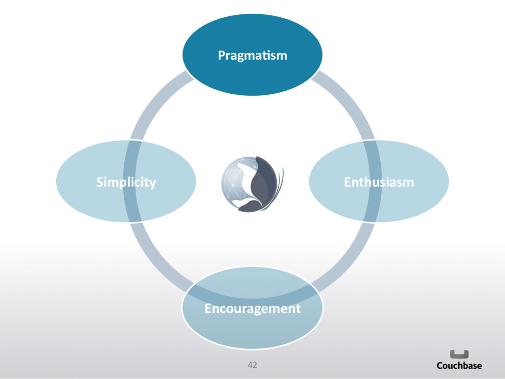 42  PragmaAsm  Enthusiasm  Encourageme...
