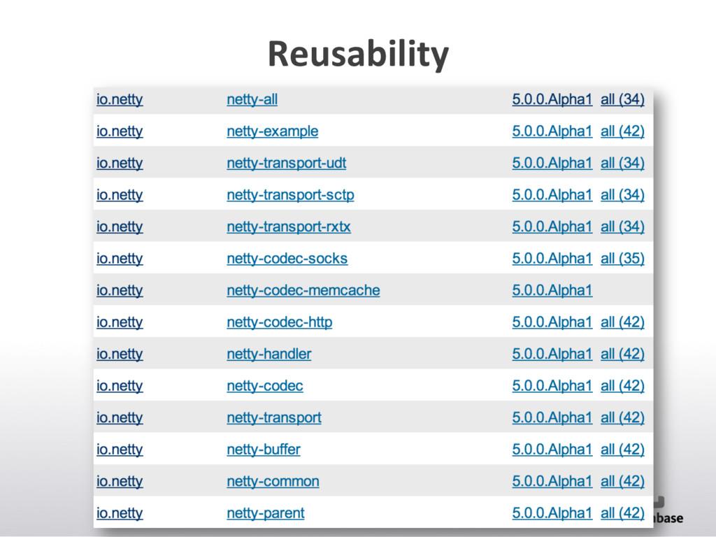 43  Reusability