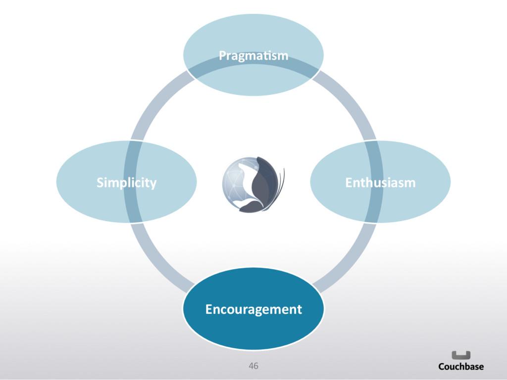 46  PragmaAsm  Enthusiasm  Encourageme...