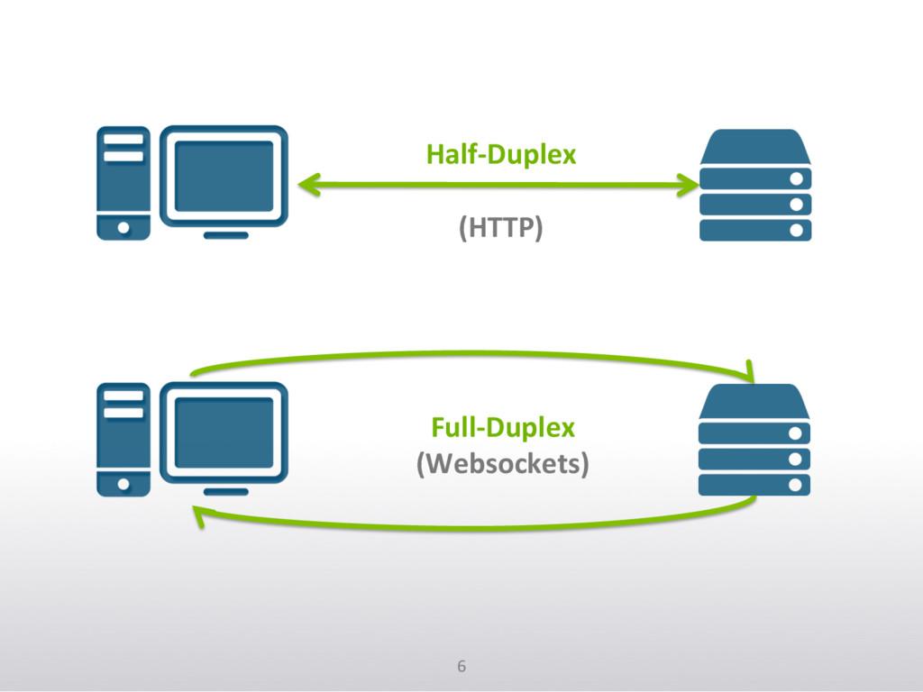 6  Half-‐Duplex     (HTTP)  Ful...