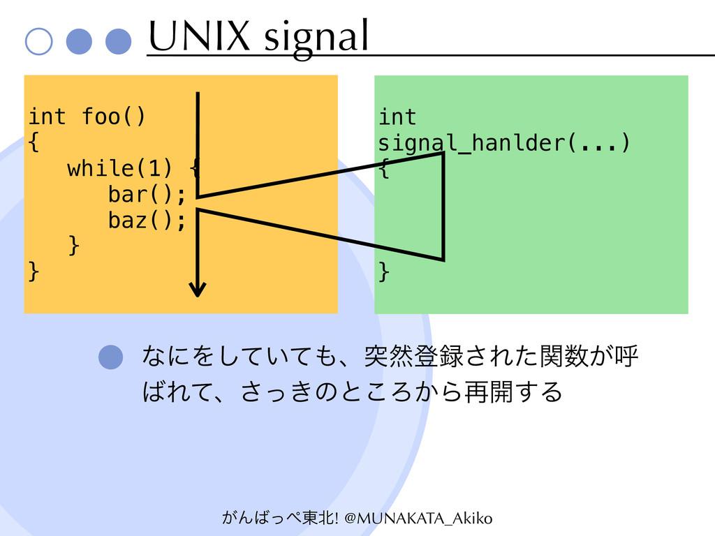 ͕Μͬ౦! @MUNAKATA_Akiko UNIX signal ͳʹΛ͍ͯͯ͠ɺಥ...