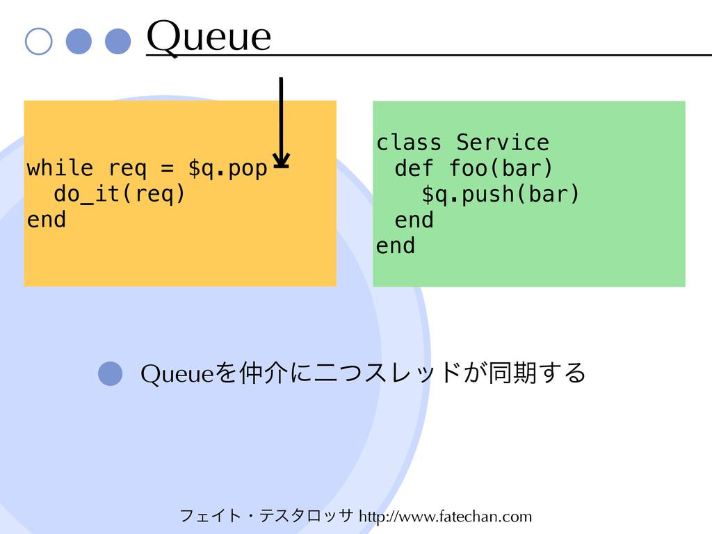 ϑΣΠτɾςελϩοα http://www.fatechan.com Queue Queue...