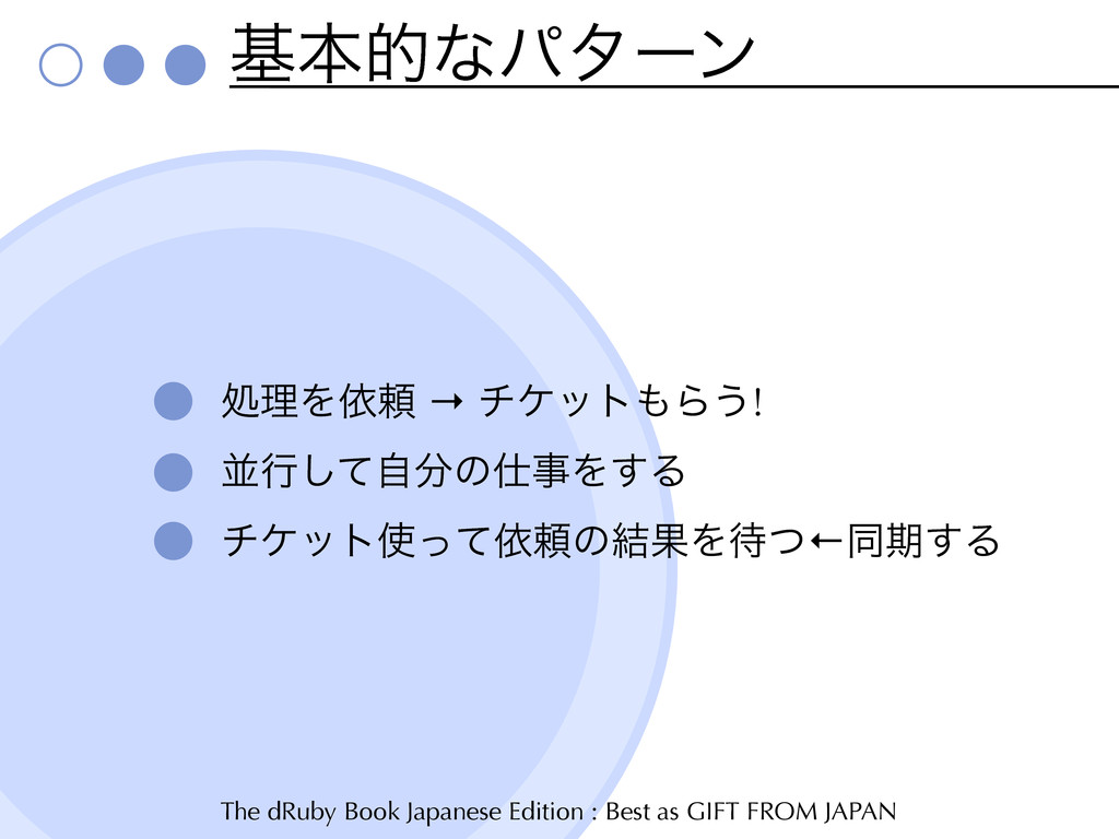 The dRuby Book Japanese Edition : Best as GIFT ...