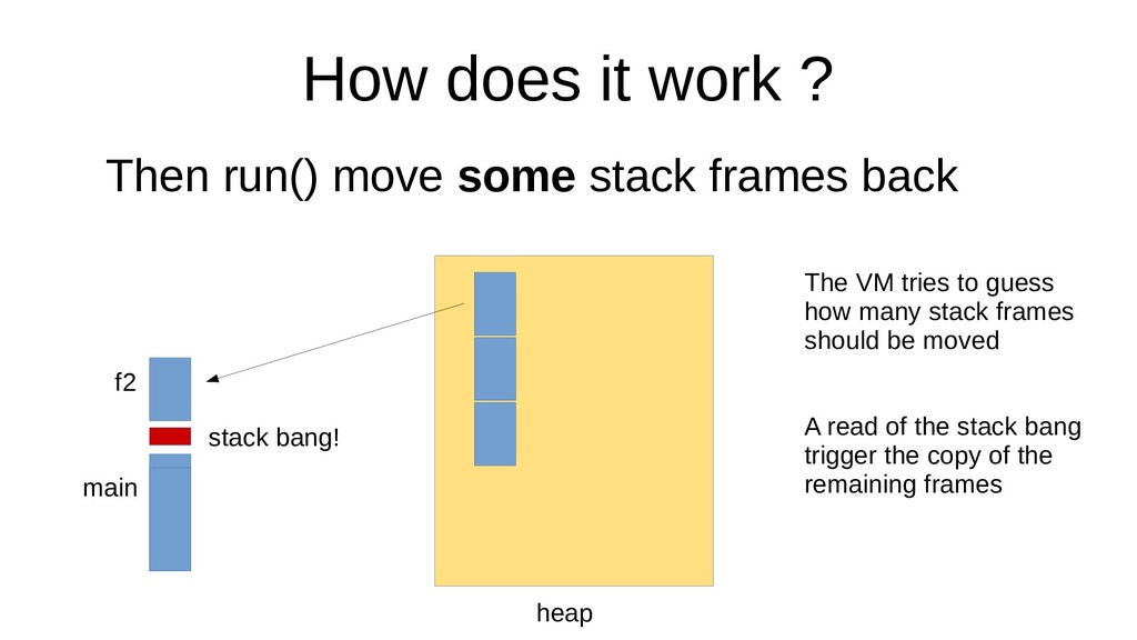 How does it work ? Then run() move some stack f...