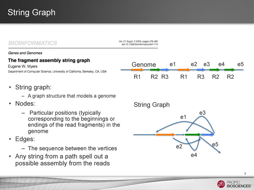 String Graph 2 • String graph: – A graph stru...
