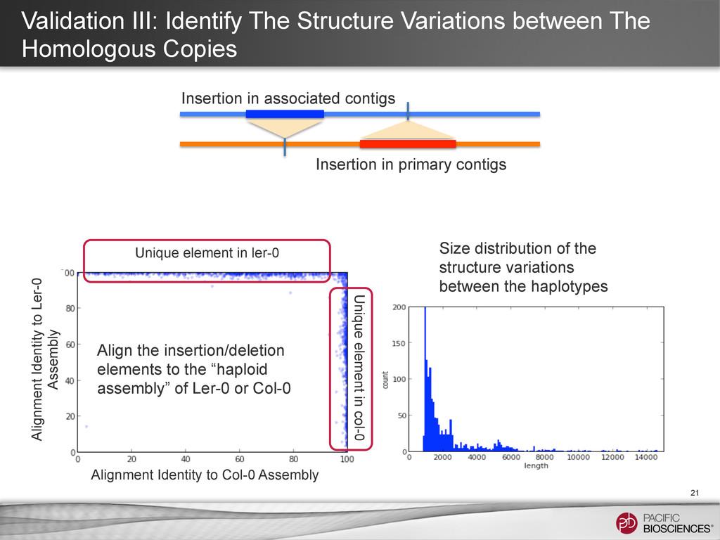 Validation III: Identify The Structure Variatio...