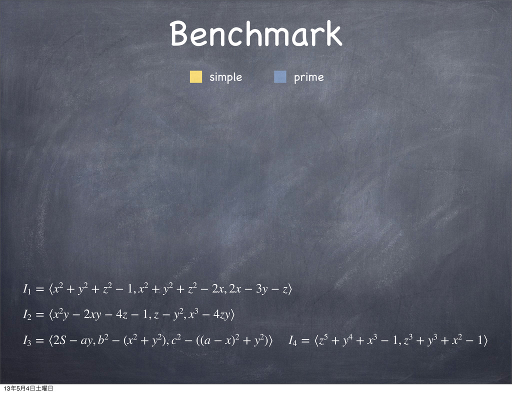 Benchmark simple prime I1  = ⟨x2 + y2 + z2 − 1,...