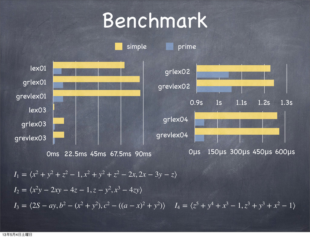 Benchmark lex01 grlex01 grevlex01 lex03 grlex03...