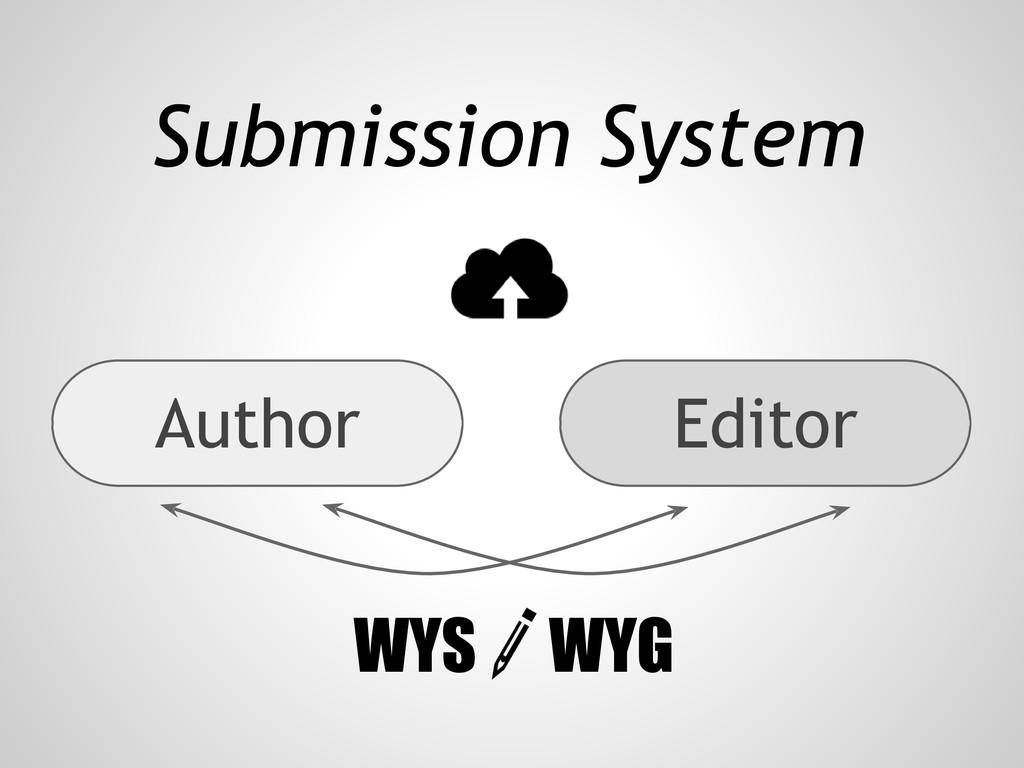 Submission System Author Editor WYS WYG