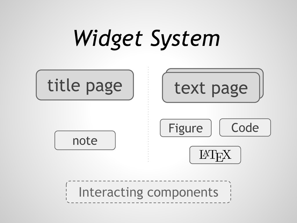 Widget System Figure note title page text page ...