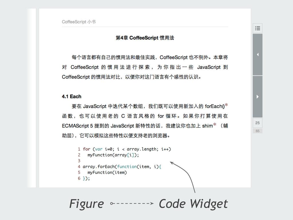 Code Widget Figure