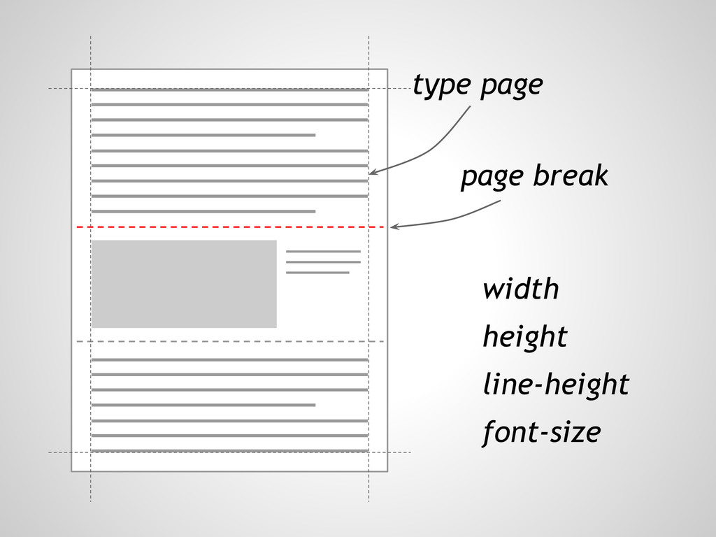 type page height width font-size line-height pa...
