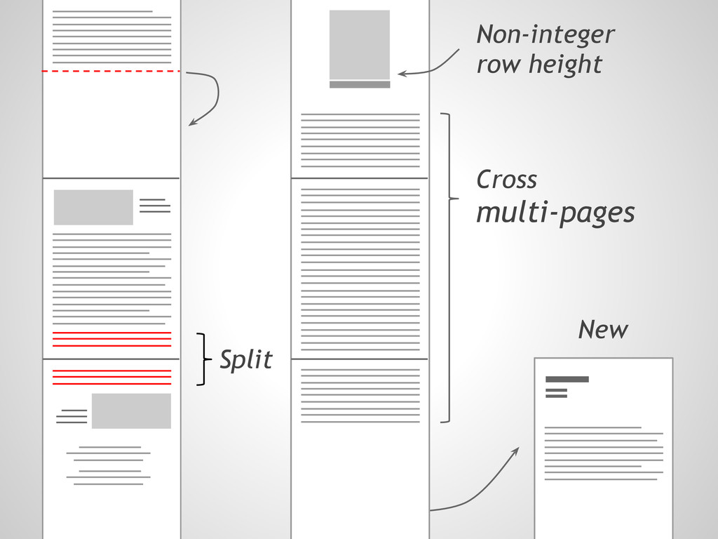 Split Cross multi-pages Non-integer row height ...