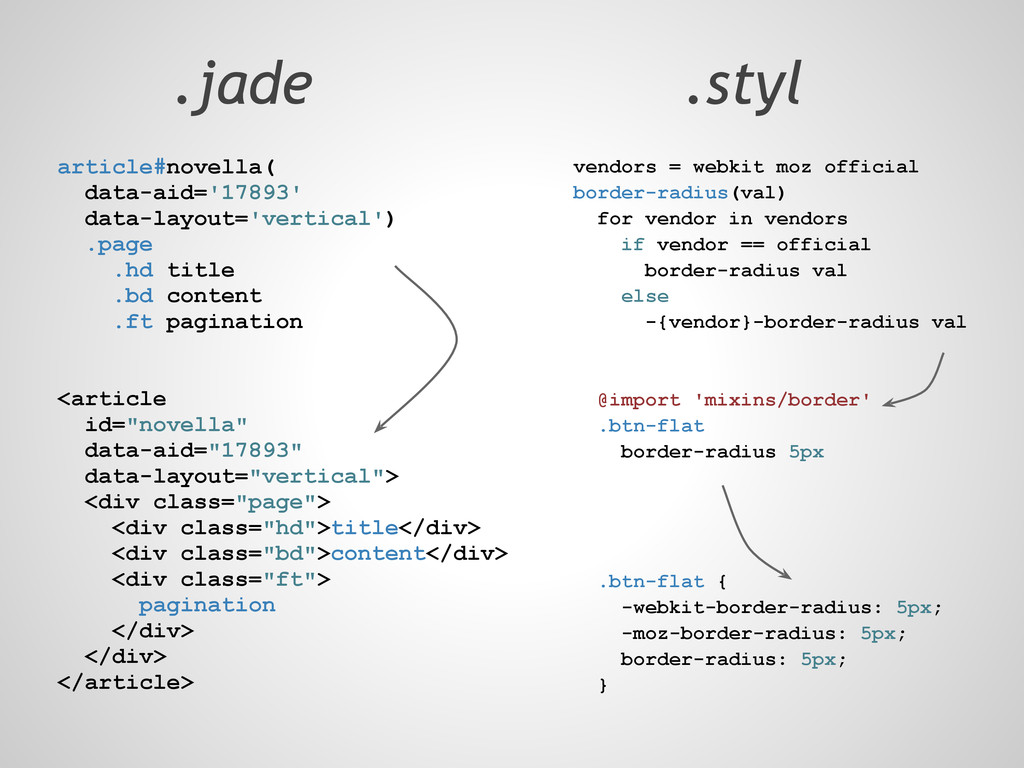 .jade .styl article#novella( data-aid='17893' d...