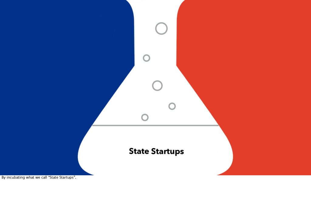 """Startups State By incubating what we call """"Stat..."""