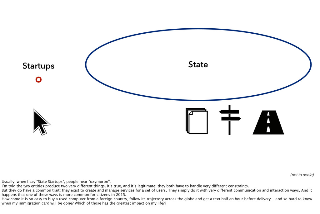 Startups State (not to scale) Usually, when I s...