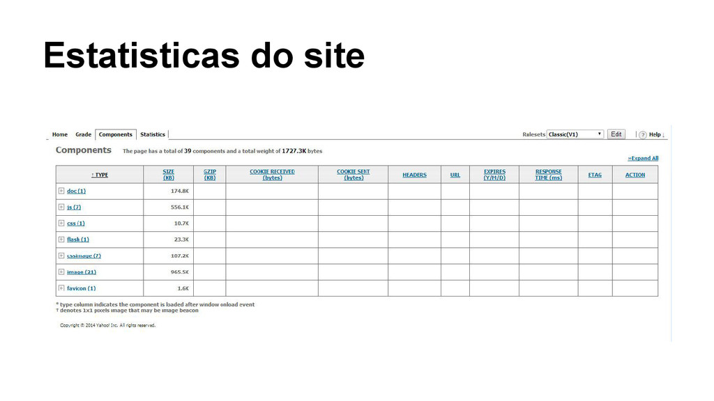 Estatisticas do site