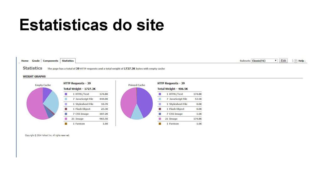 Estatisticas do site