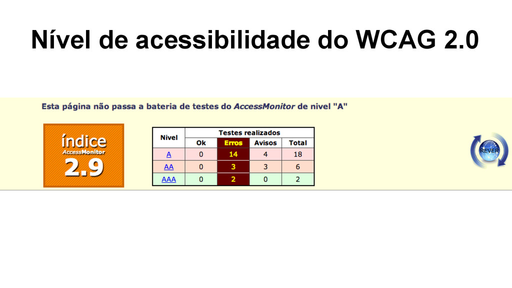 Nível de acessibilidade do WCAG 2.0