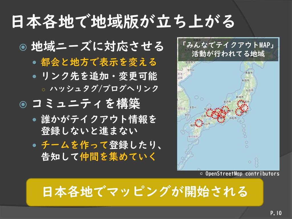 日本各地で地域版が立ち上がる  地域ニーズに対応させる  都会と地方で表示を変える  リ...