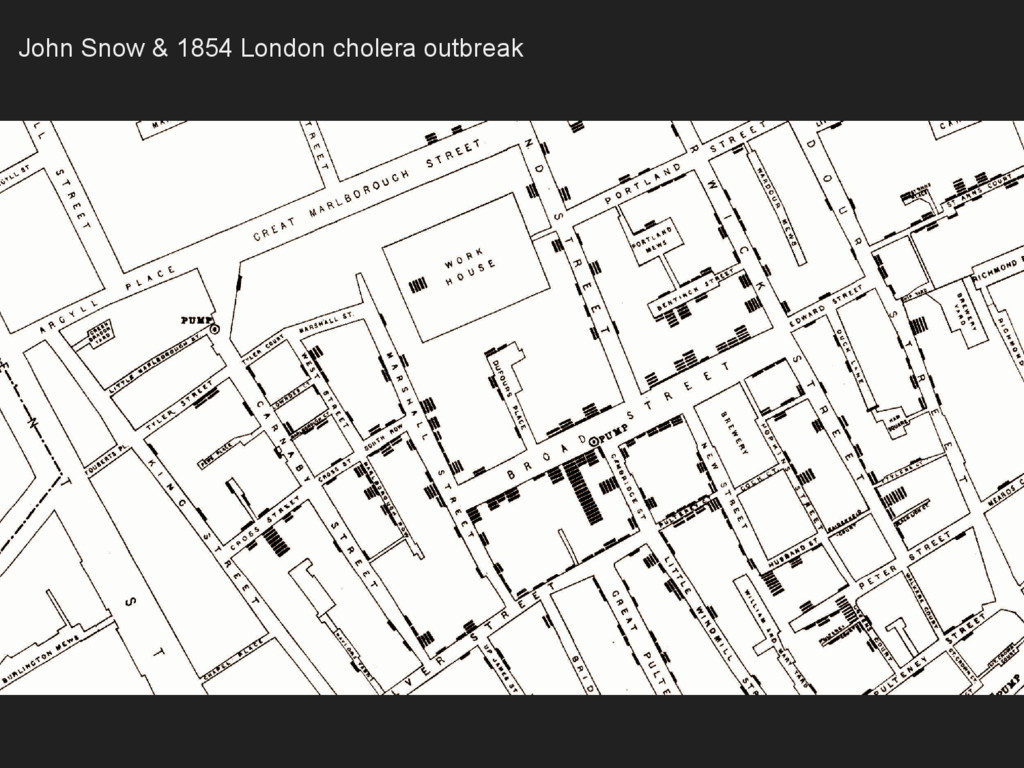 John Snow & 1854 London cholera outbreak