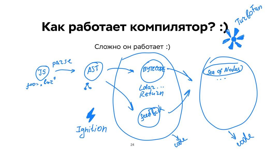 Как работает компилятор? :) 24 Сложно он работа...