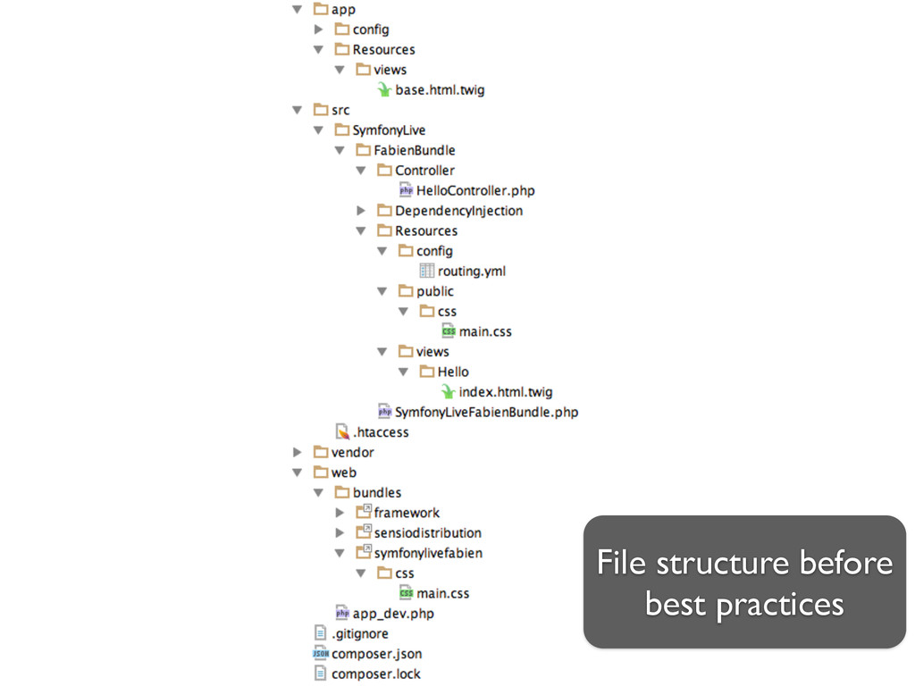 File structure before best practices