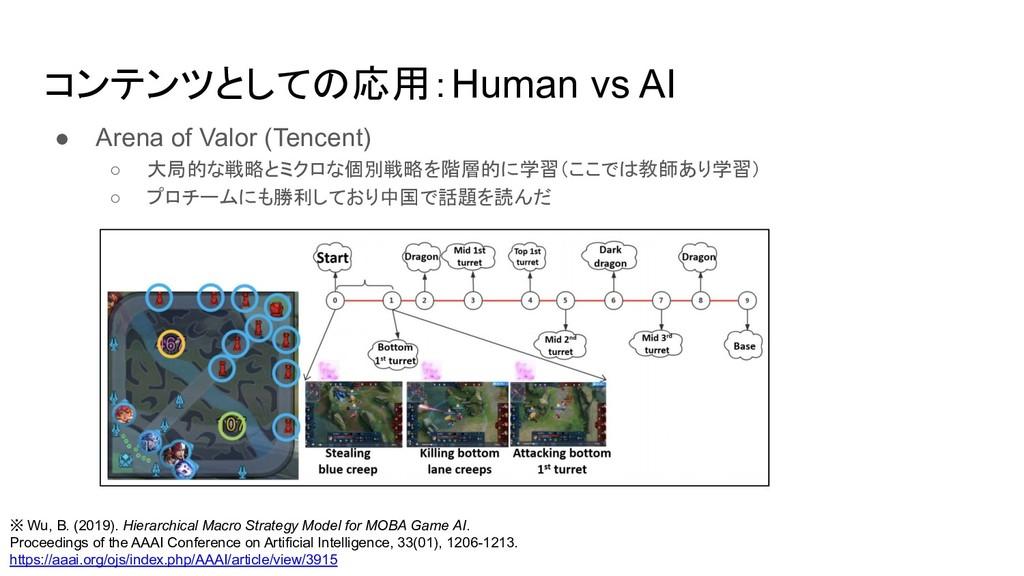 コンテンツとしての応用:Human vs AI ● Arena of Valor (Tence...