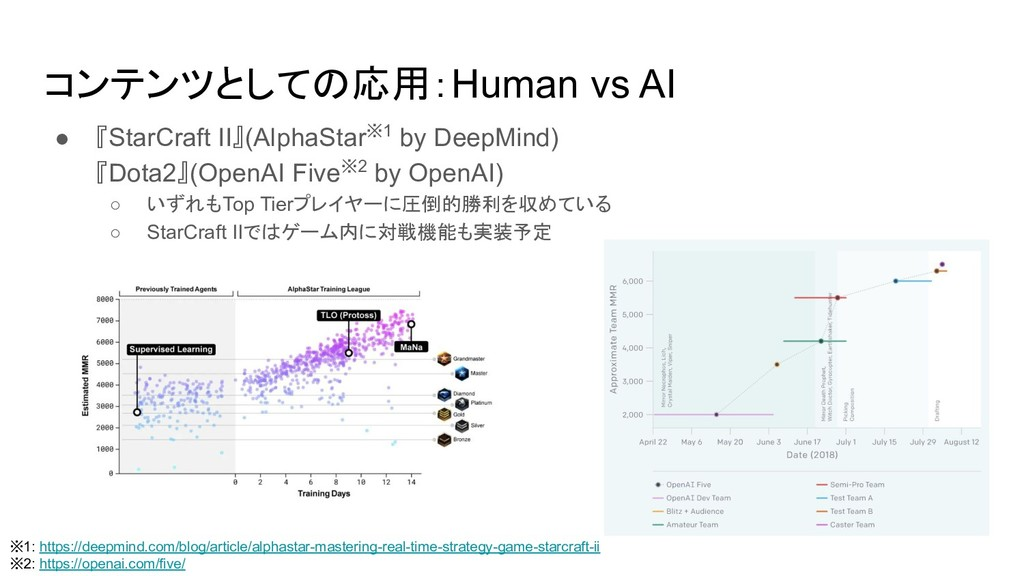 コンテンツとしての応用:Human vs AI ● 『StarCraft II』(AlphaS...