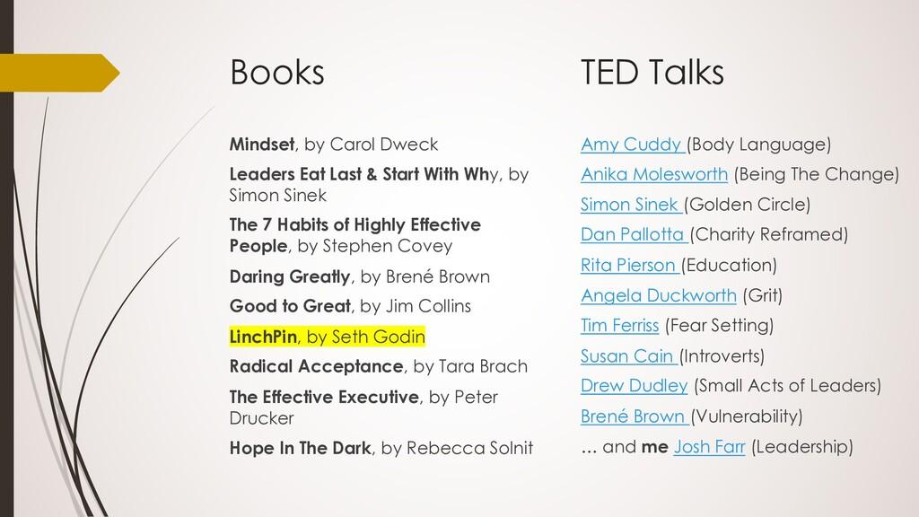 Books Mindset, by Carol Dweck Leaders Eat Last ...