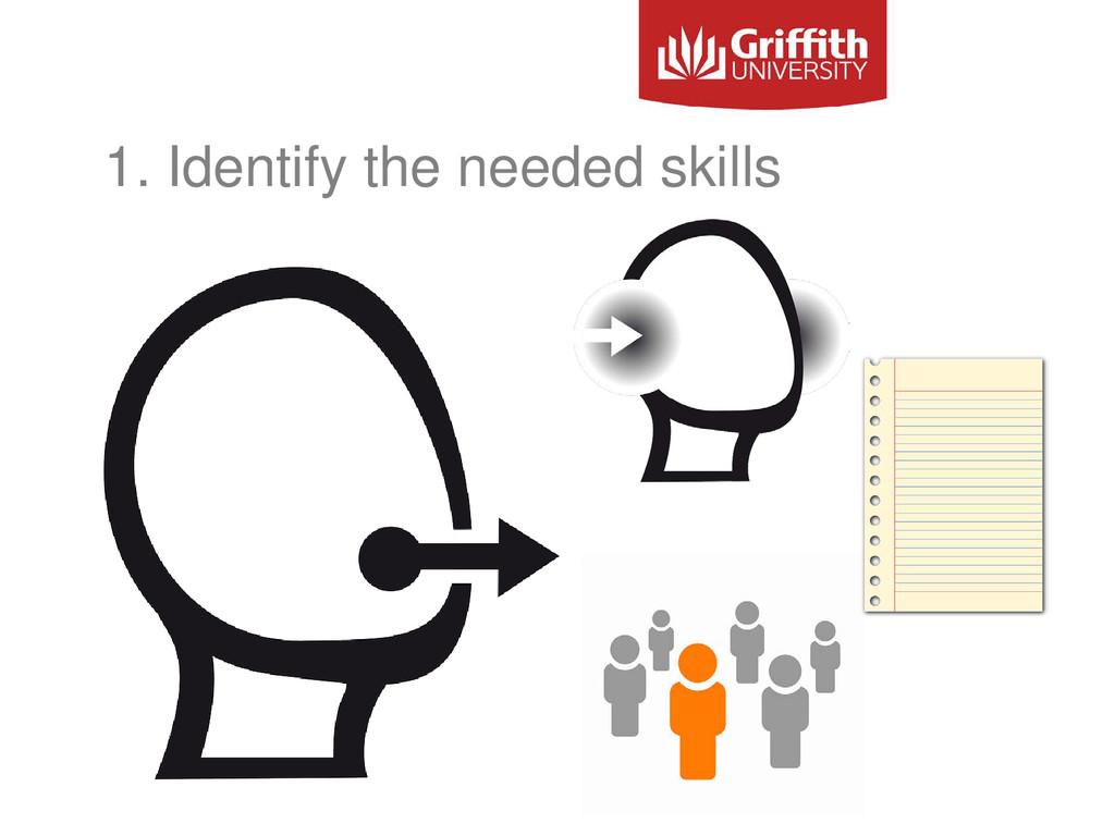 1. Identify the needed skills