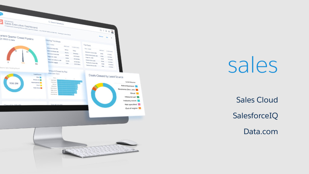 sales #designsystem Sales Cloud SalesforceIQ Da...