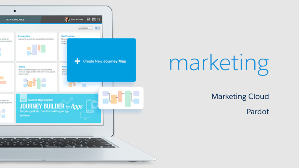 marketing Marketing Cloud Pardot #designsystem