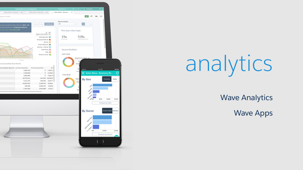 analytics Wave Analytics Wave Apps #designsystem