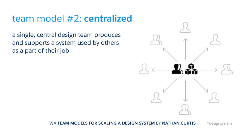 team model #2: centralized a single, central de...