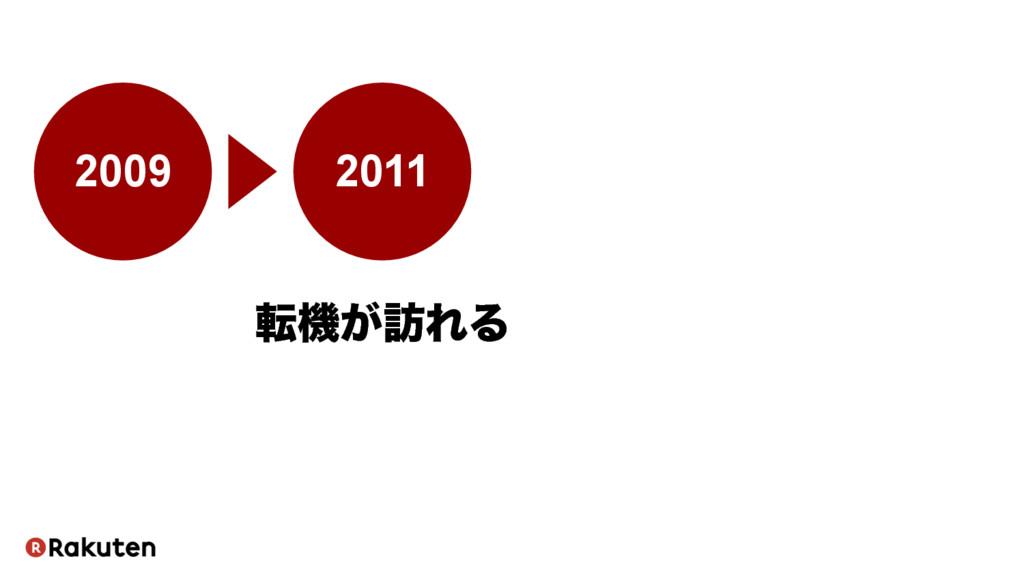 2009 2011 సػ͕๚ΕΔ