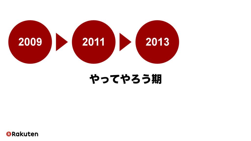 2009 2011 2013 ͬͯΖ͏ظ
