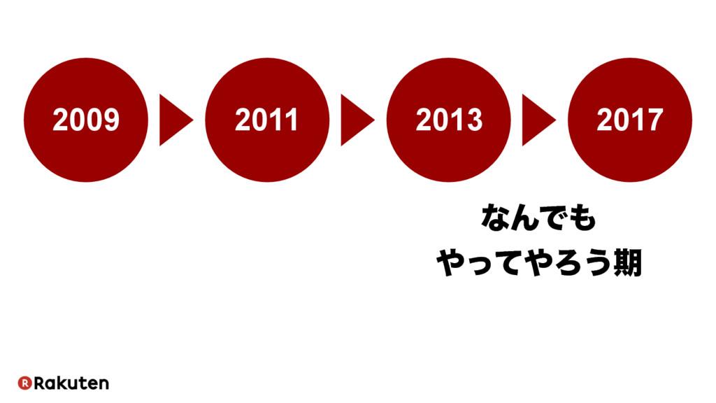 2009 2017 2011 2013 ͳΜͰ ͬͯΖ͏ظ