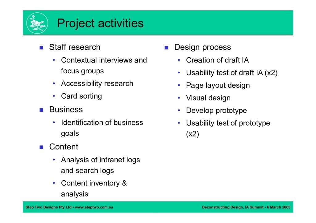 Deconstructing Design, IA Summit • 6 March 2005...