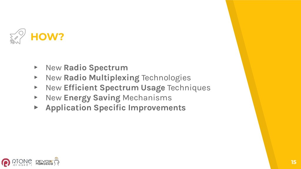 15 HOW? ▸ New Radio Spectrum ▸ New Radio Multip...