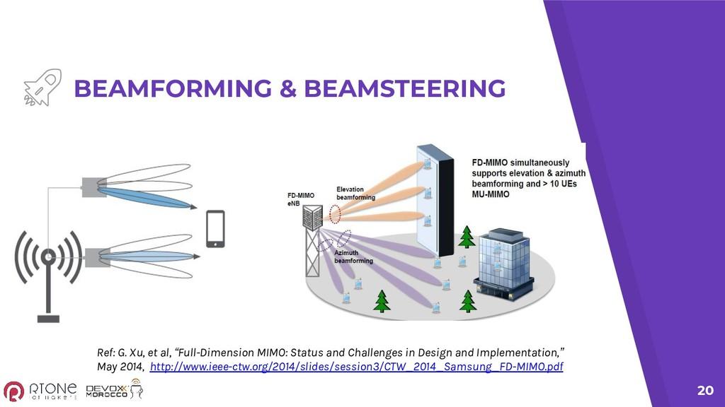 20 BEAMFORMING & BEAMSTEERING Ref: G. Xu, et al...