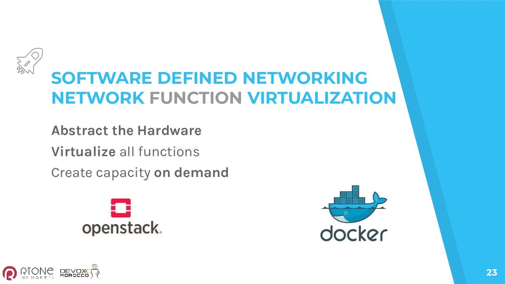 23 SOFTWARE DEFINED NETWORKING NETWORK FUNCTION...