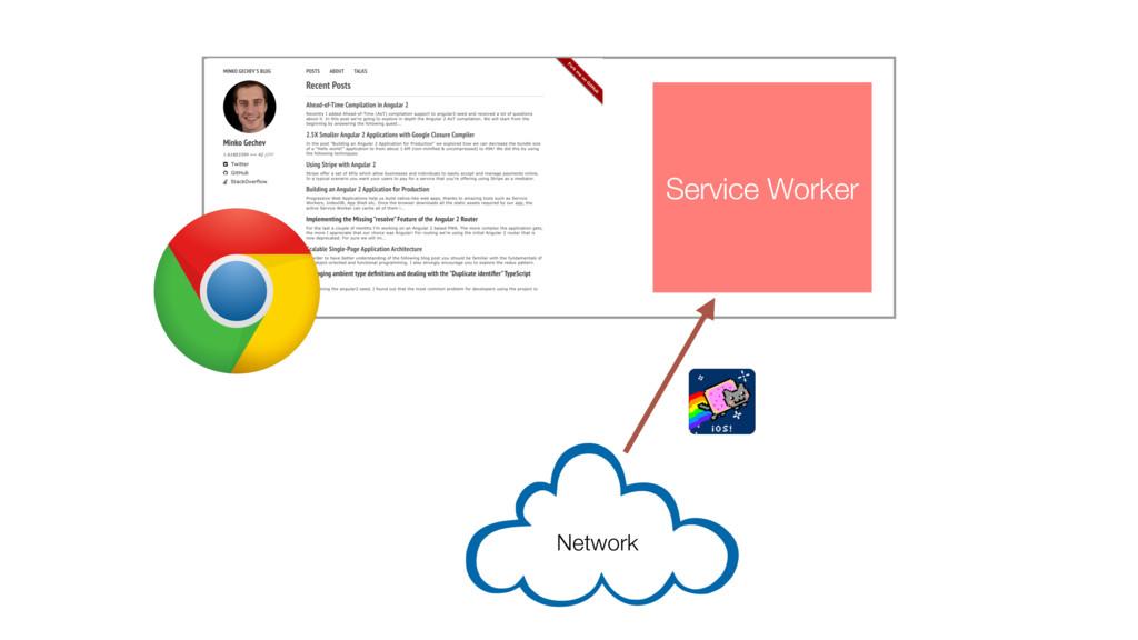 Service Worker Network