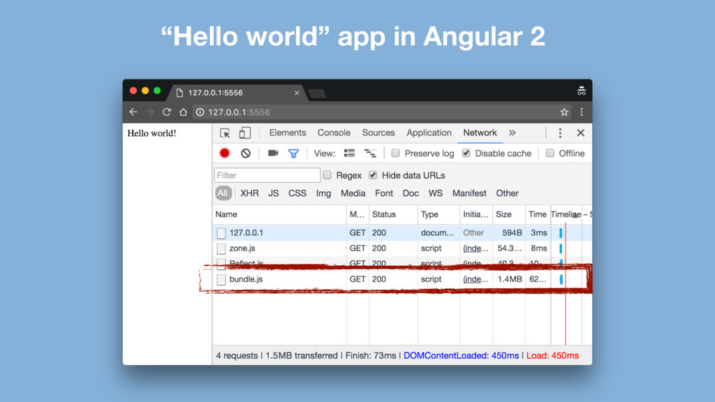 """Hello world"" app in Angular 2"